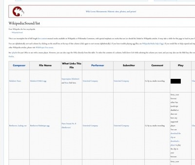list 400x337 Wikipedia Sound/List