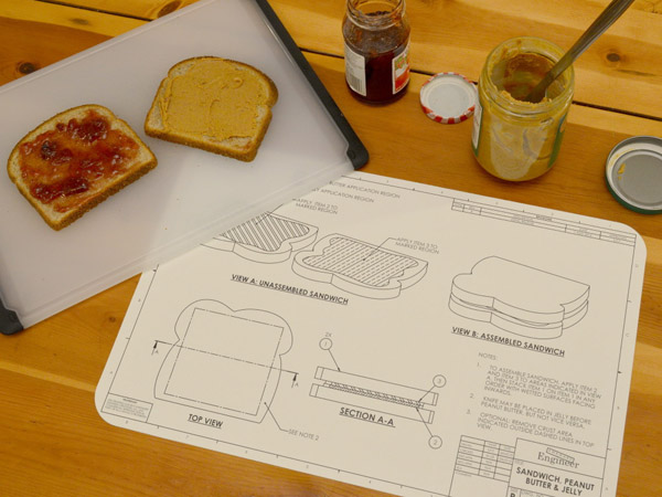 Engineering Blueprint Placemat Set Engineering Blueprint Placemat Set   You just think you know how to assemble these desserts