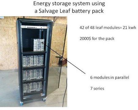 Nissan Leaf storage system